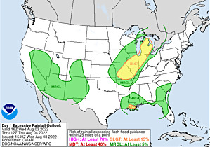 WPC's Day 1 Excessive