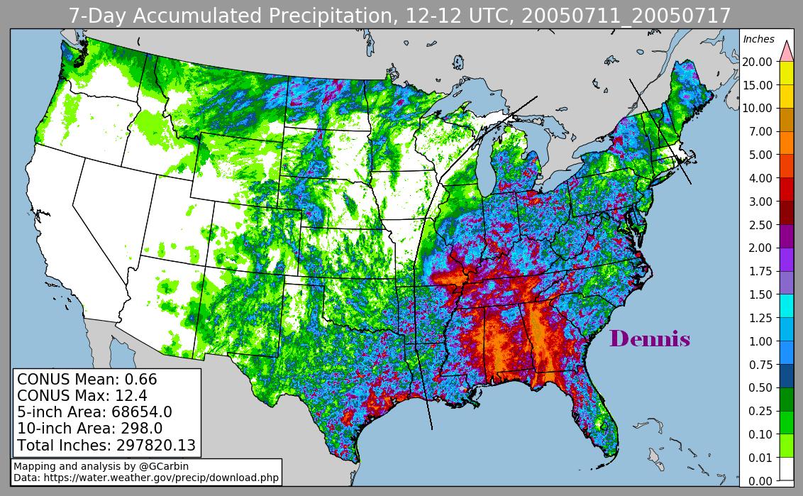 Dennis (2005) last week of rain per radar estimates